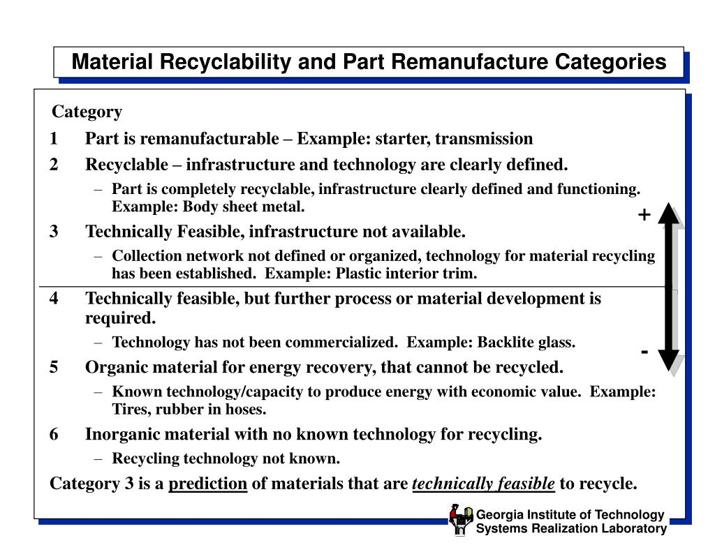 Material Recyclability and Part Remanufacture Categories