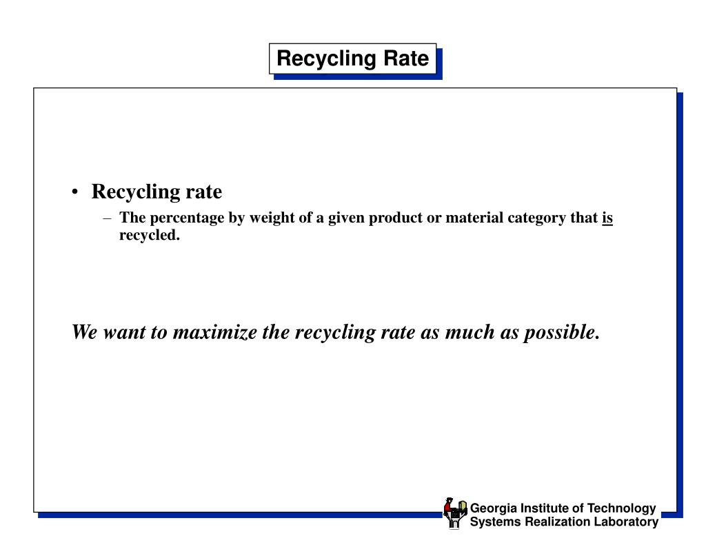 Recycling Rate