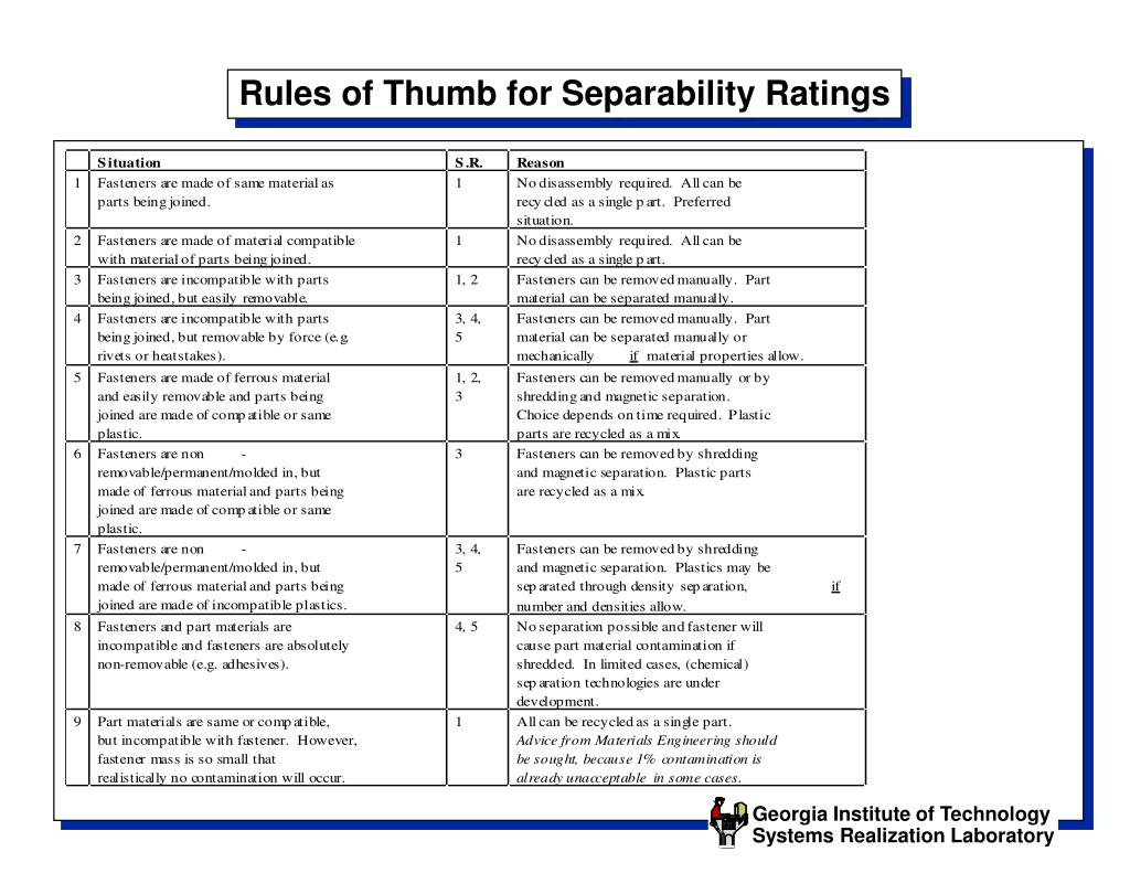 Rules of Thumb for Separability Ratings