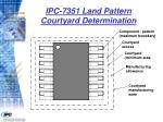ipc 7351 land pattern courtyard determination