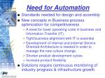 need for automation