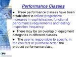 performance classes