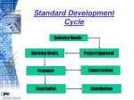 standard development cycle