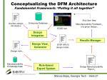 conceptualizing the dfm architecture fundamental framework pulling it all together