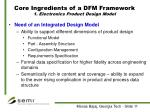 core ingredients of a dfm framework 1 electronics product design model
