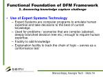 functional foundation of dfm framework 2 answering knowledge capture challenge