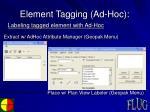 element tagging ad hoc20