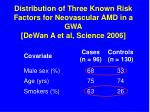 distribution of three known risk factors for neovascular amd in a gwa dewan a et al science 2006