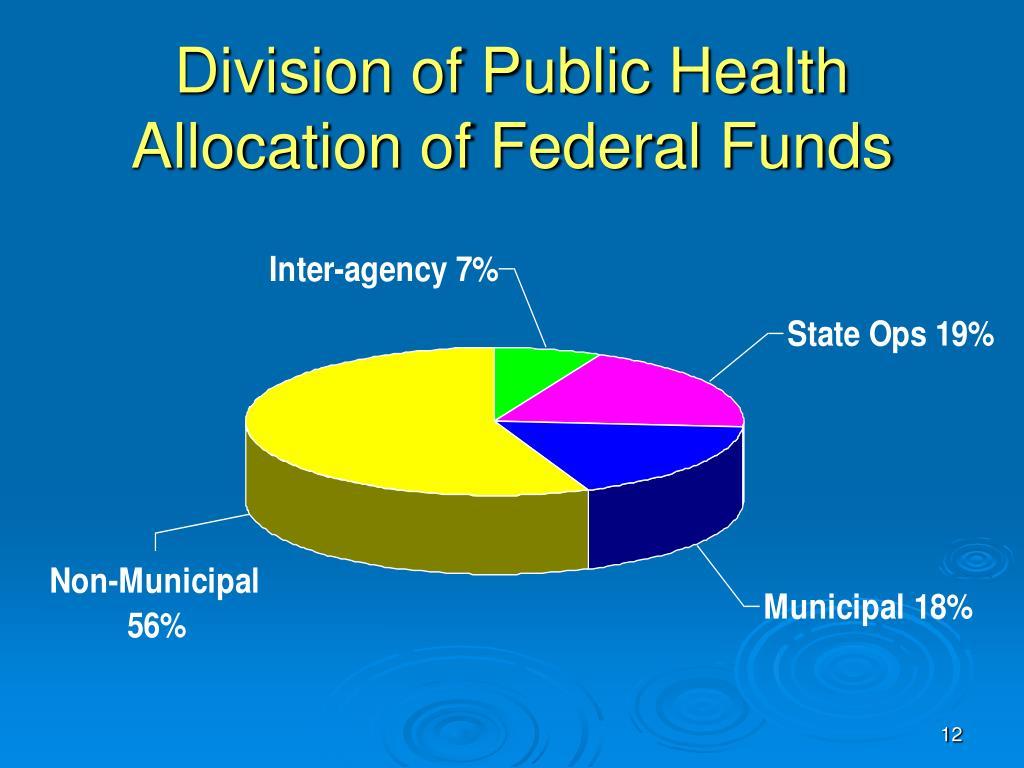 Division of Public Health