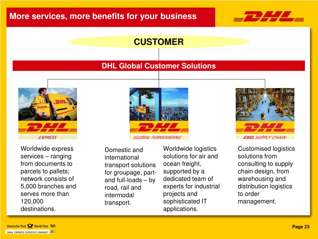 More services, more benefits for your business