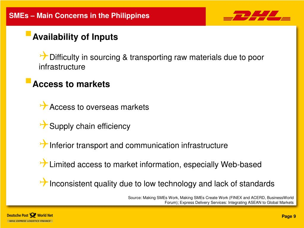 SMEs – Main Concerns in the Philippines