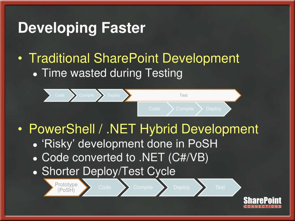 Developing Faster