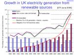 growth in uk electricity generation from renewable sources
