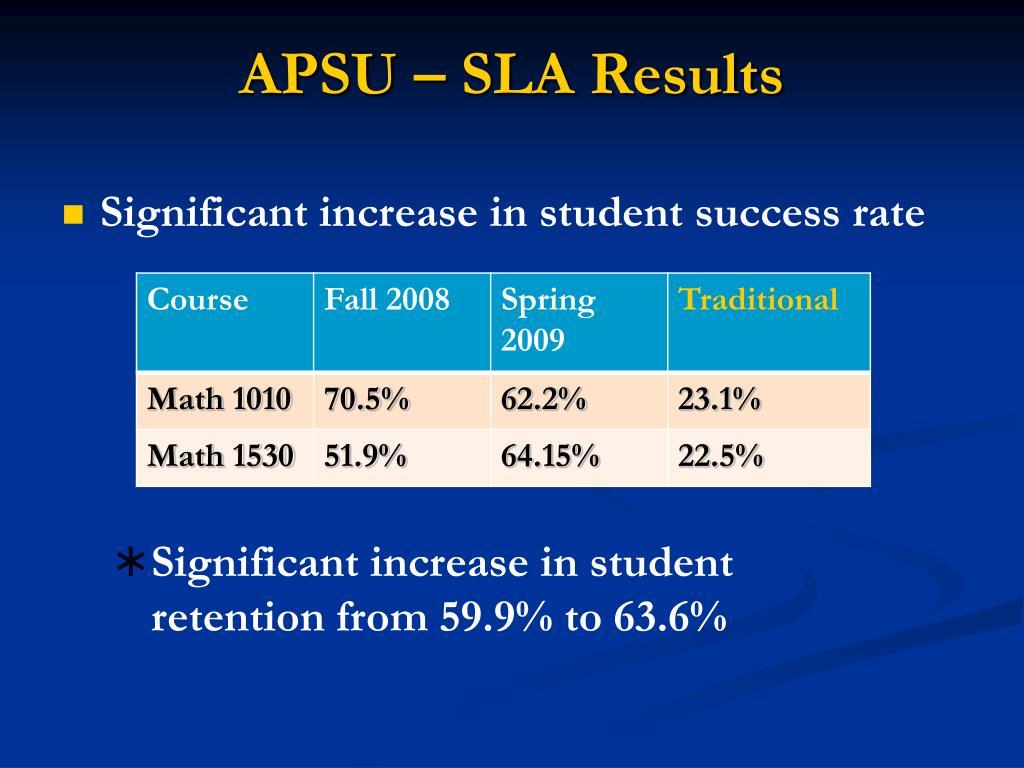 APSU – SLA Results