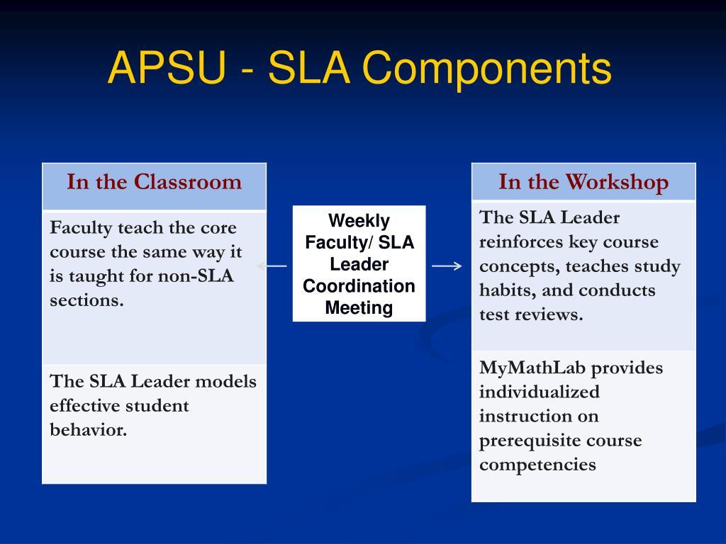 APSU - SLA Components