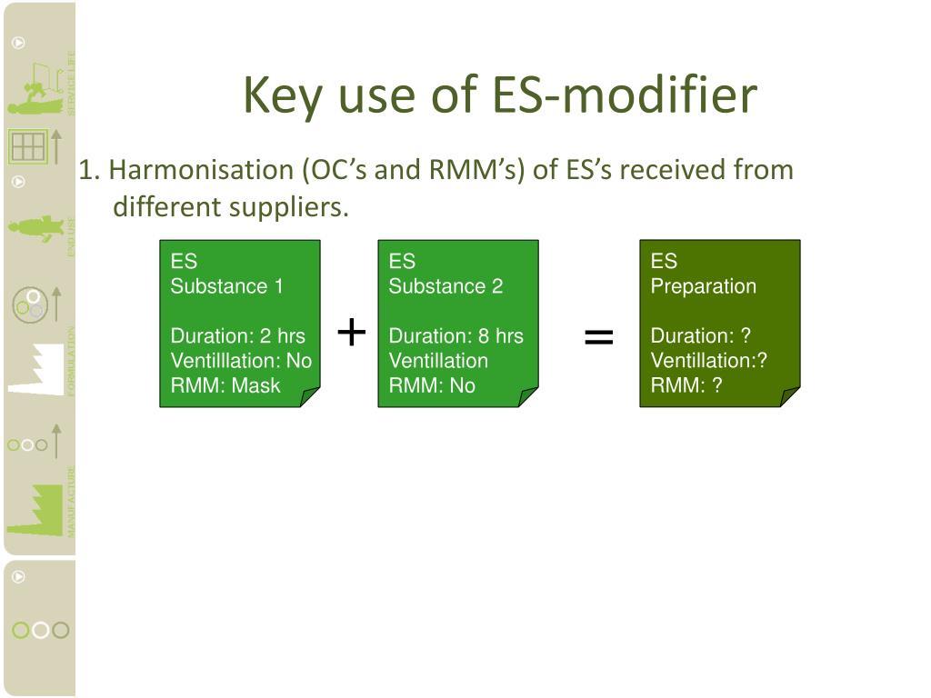 Key use of ES-modifier