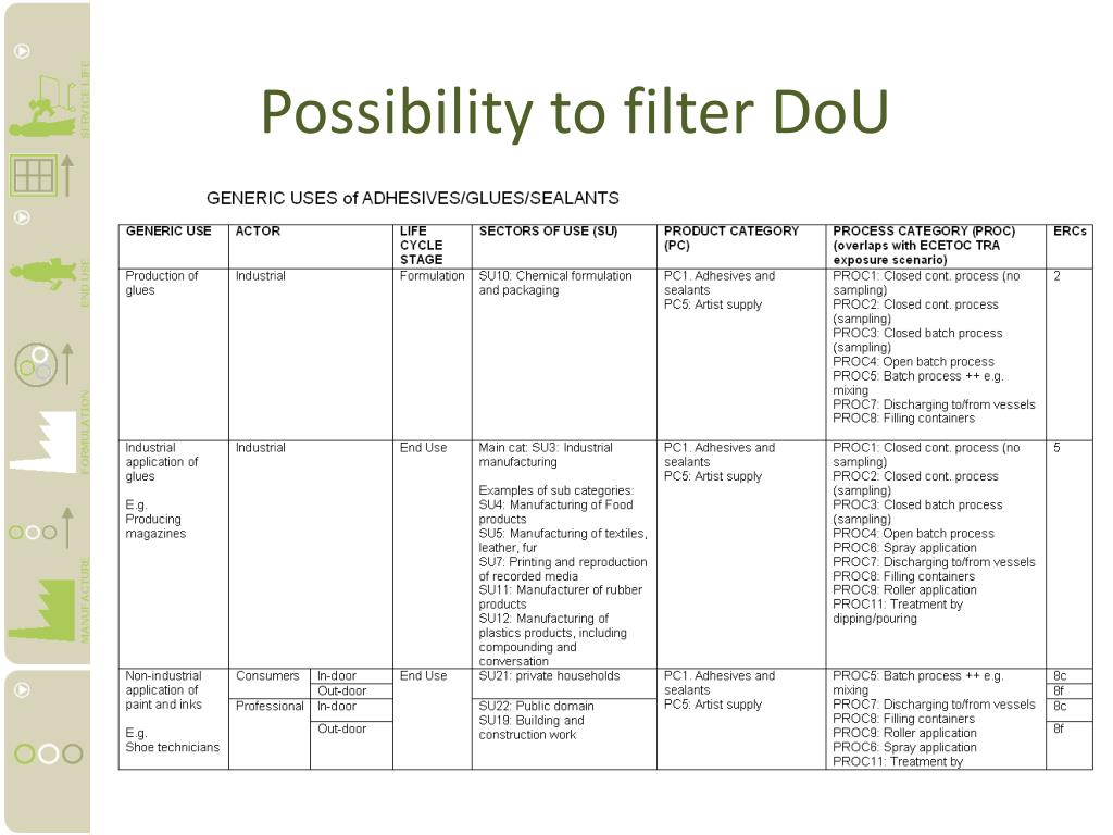 Possibility to filter DoU