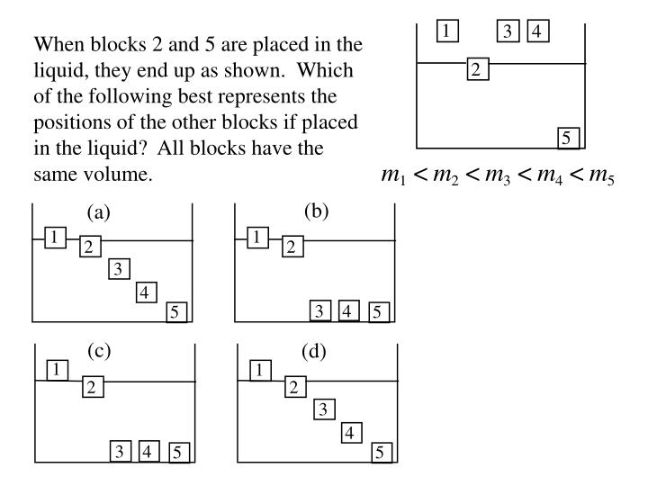 When blocks 2 and 5 are placed in the liquid, they end up as shown.  Which of the following best rep...