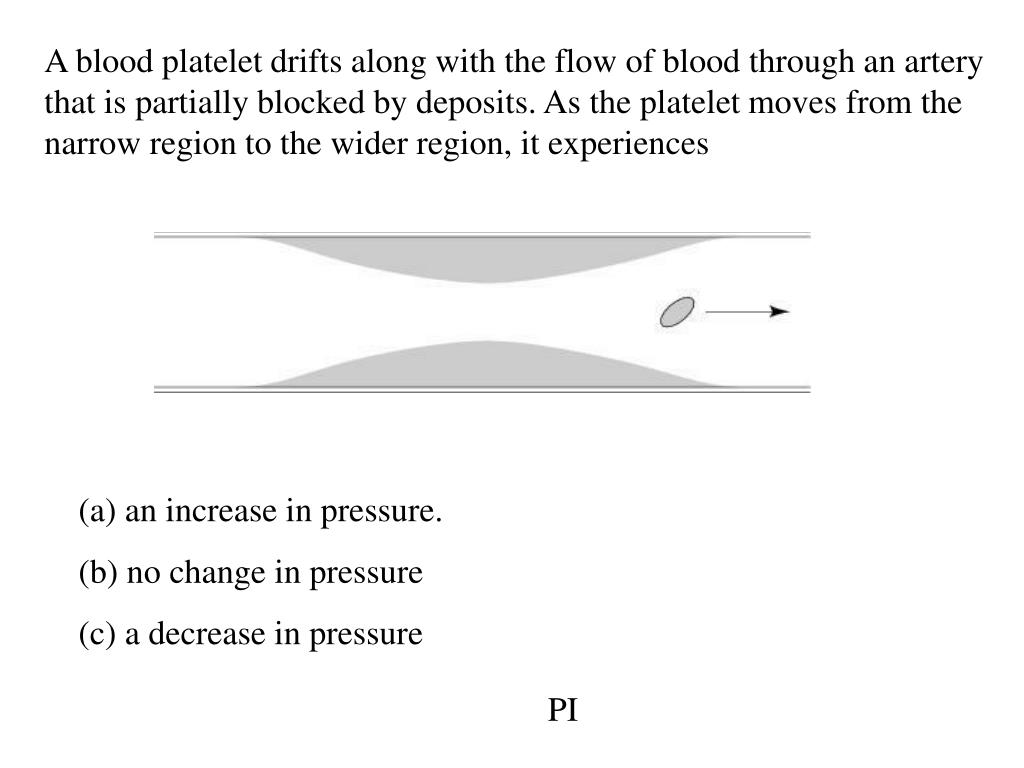 A blood platelet drifts along with the flow of blood through an artery that is partially blocked by deposits. As the platelet moves from the narrow region to the wider region, it experiences
