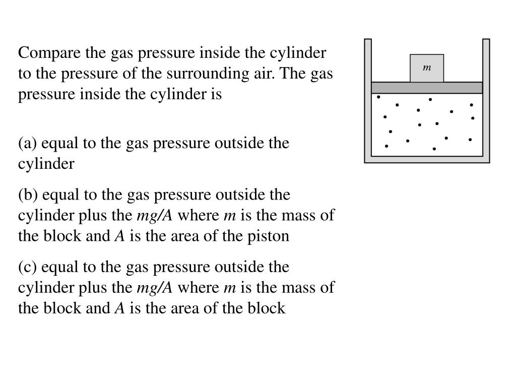 Compare the gas pressure inside the cylinder to the pressure of the surrounding air. The gas pressure inside the cylinder is