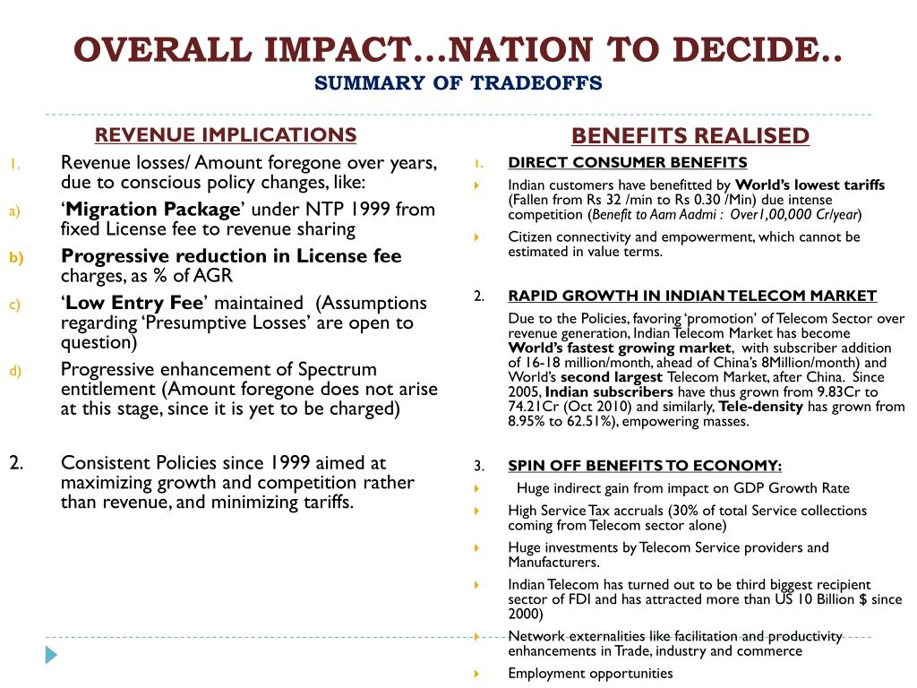 OVERALL IMPACT…NATION TO DECIDE..