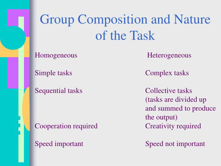 Group Composition and Nature of the Task