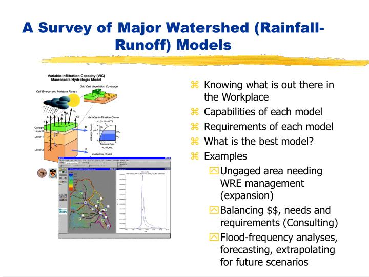 A survey of major watershed rainfall runoff models