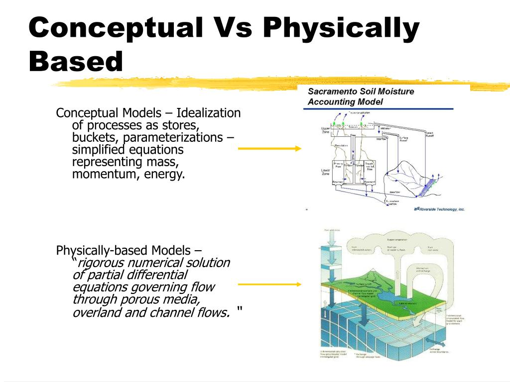 Conceptual Vs Physically Based