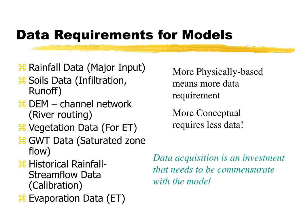Data Requirements for Models
