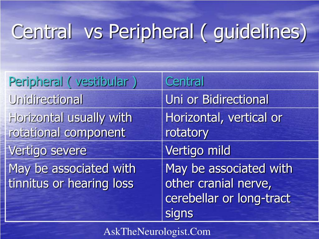 Central  vs Peripheral ( guidelines)