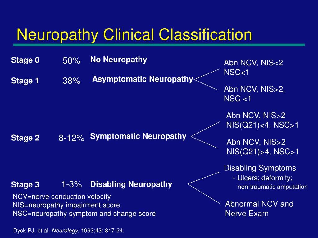Neuropathy Clinical Classification