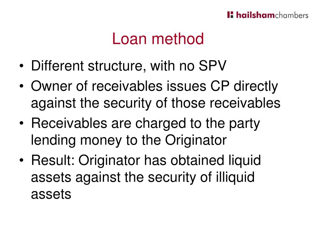 Loan method