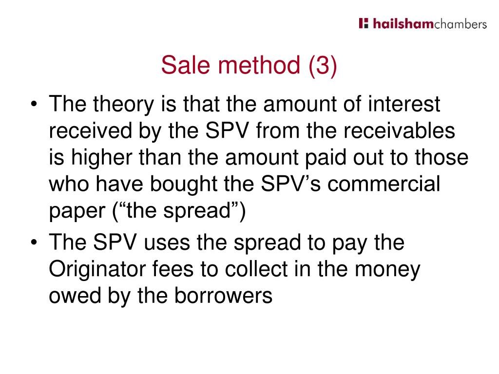 Sale method (3)