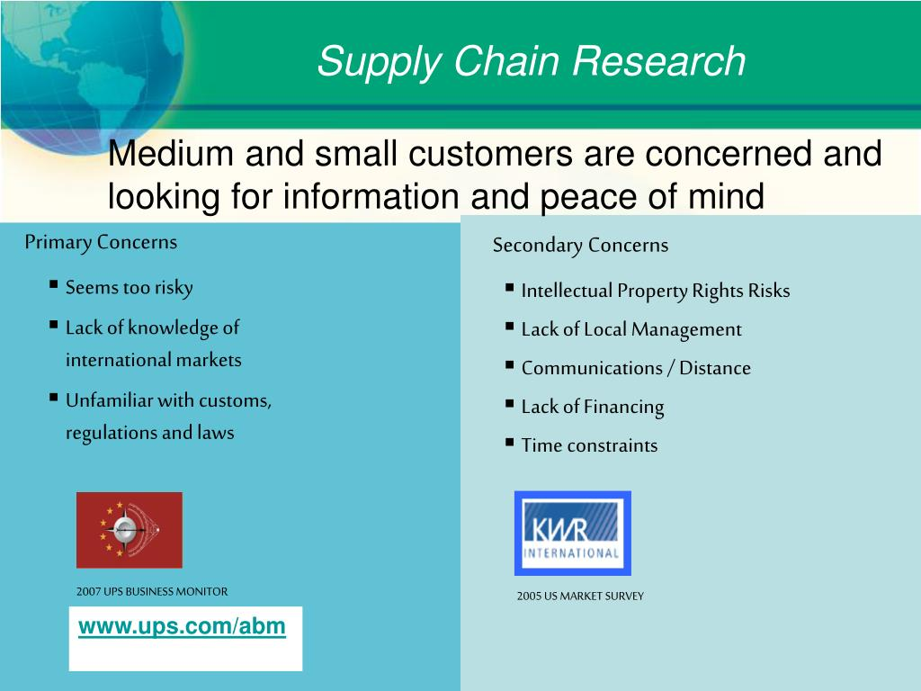 Supply Chain Research