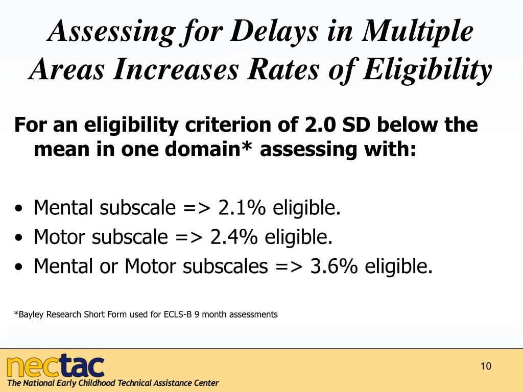 Assessing for Delays in Multiple Areas Increases Rates of Eligibility