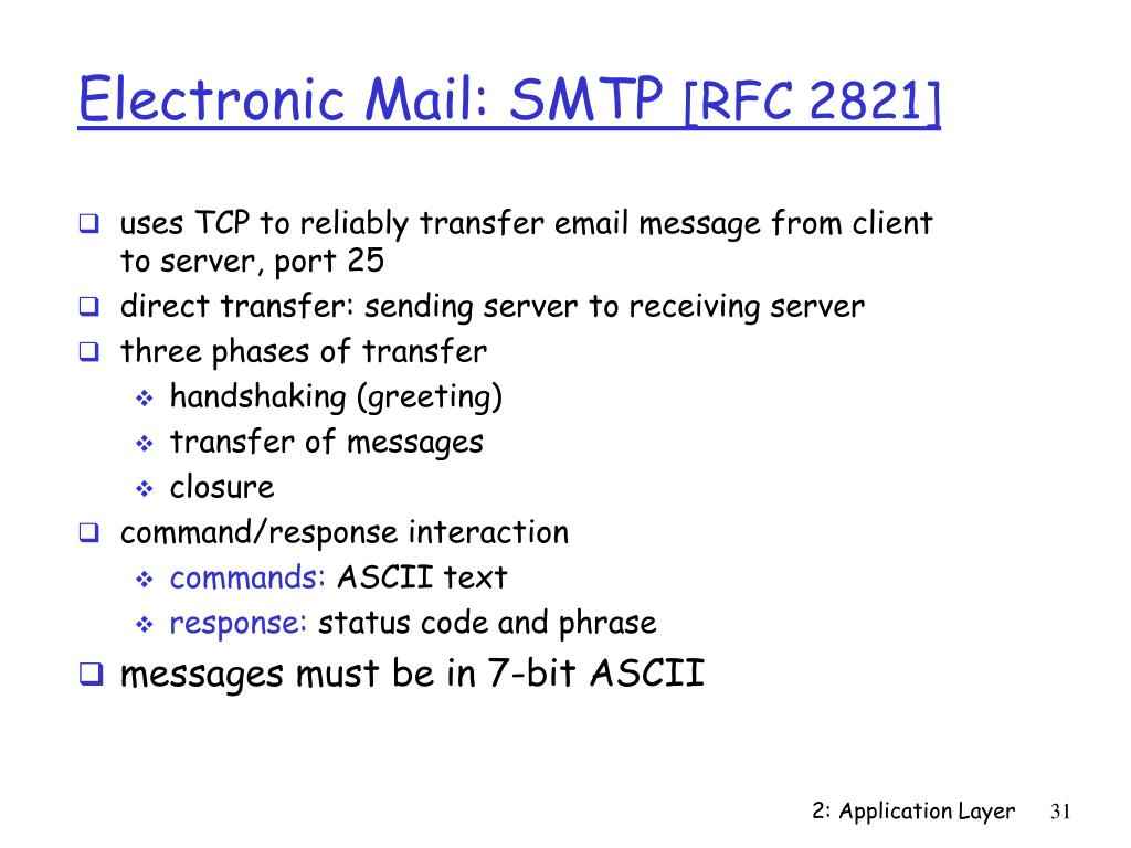 Electronic Mail: SMTP