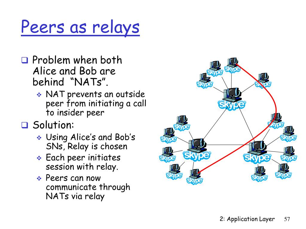 Peers as relays
