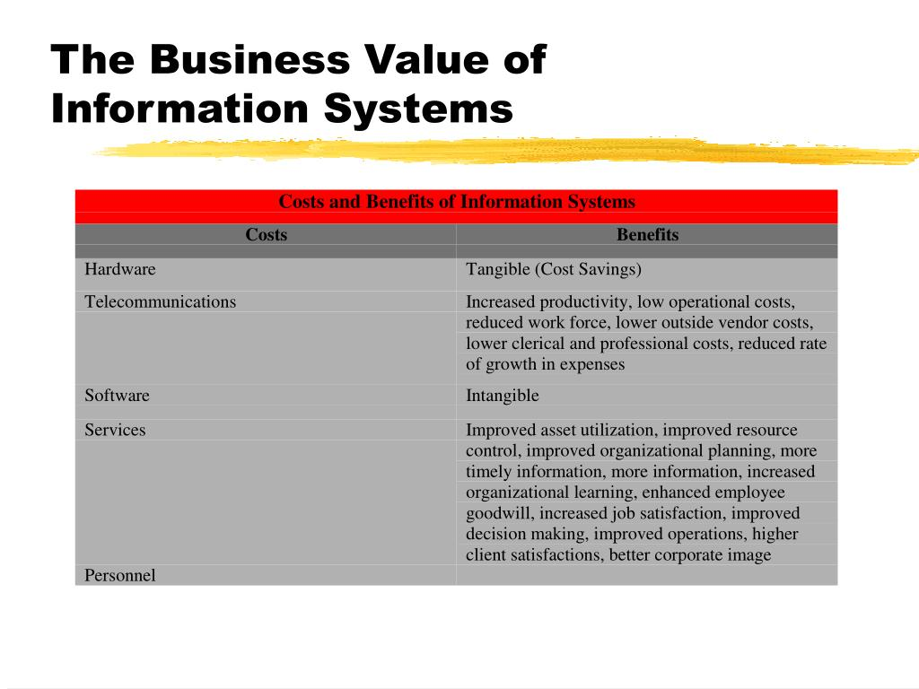 The Business Value of Information Systems