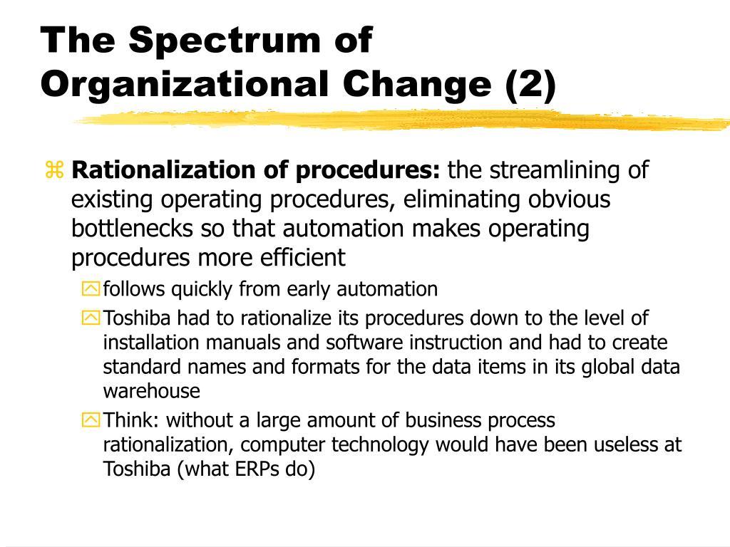 The Spectrum of Organizational Change (2)