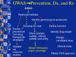 gwas prevention dx and rx15