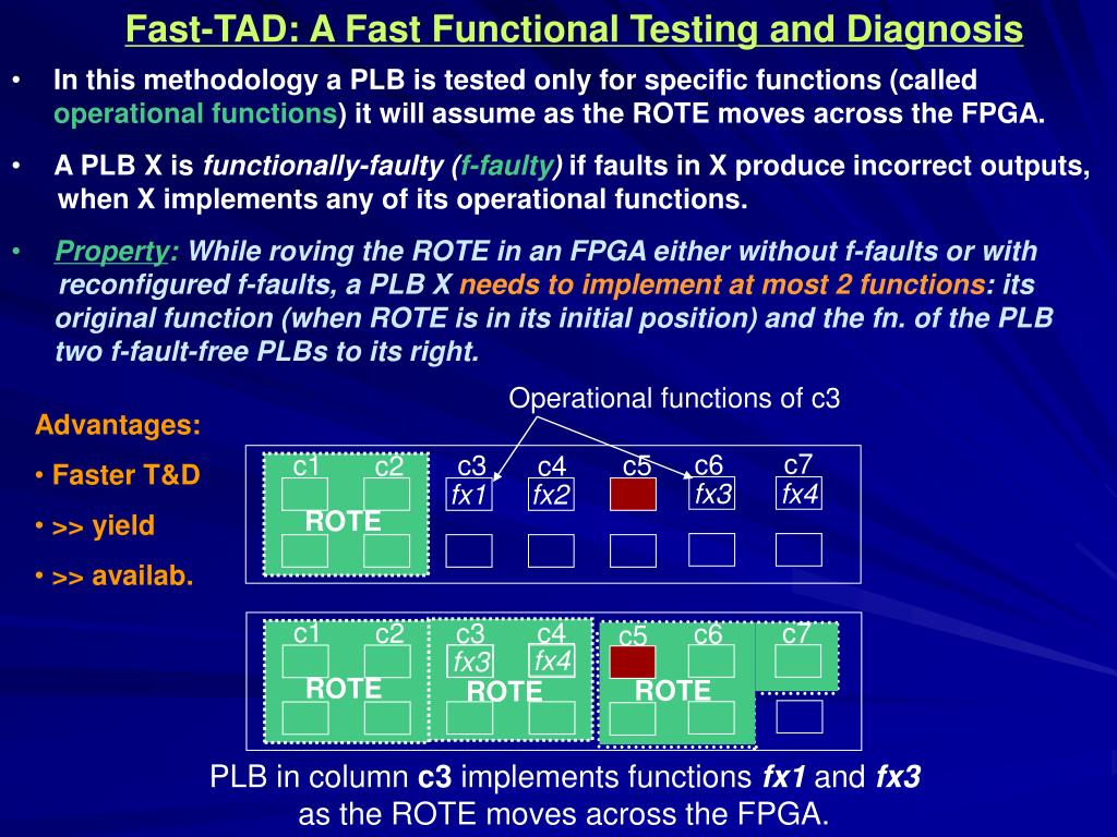 Fast-TAD: A Fast Functional Testing and Diagnosis