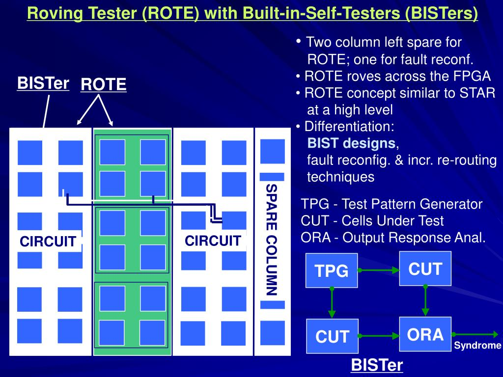 Roving Tester (ROTE) with Built-in-Self-Testers (BISTers)