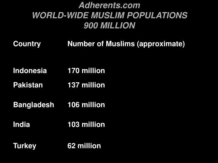Adherents com world wide muslim populations 900 million