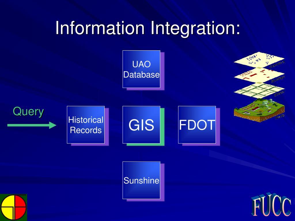 Information Integration: