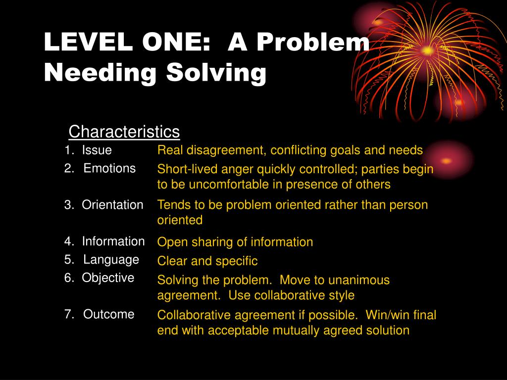 LEVEL ONE:  A Problem Needing Solving