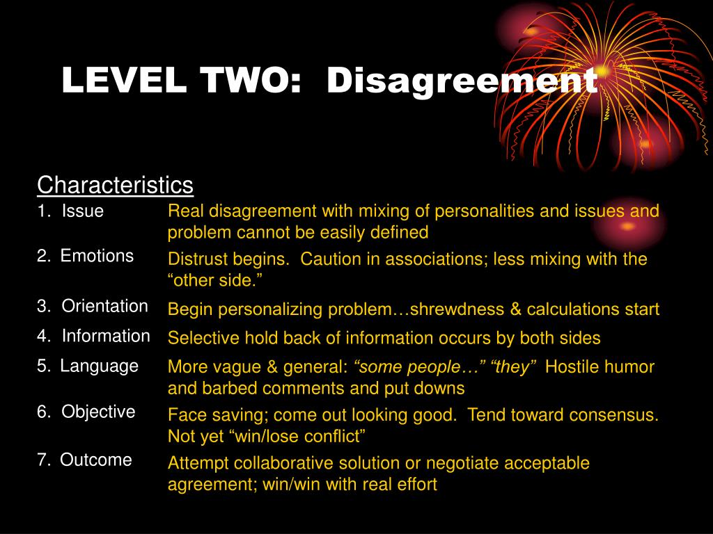 LEVEL TWO:  Disagreement