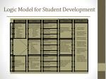 logic model for student development