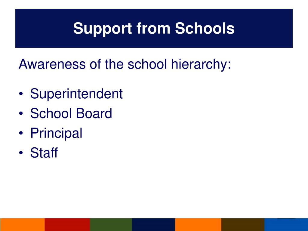 Support from Schools
