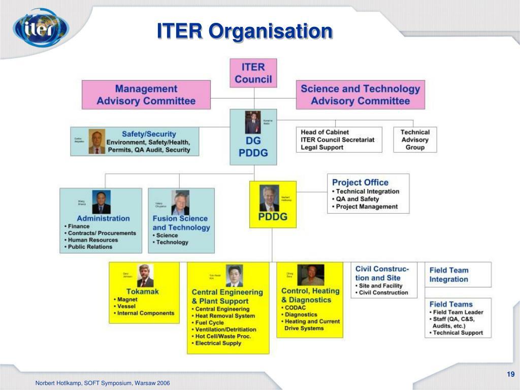 ITER Organisation
