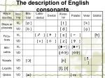 the description of english consonants